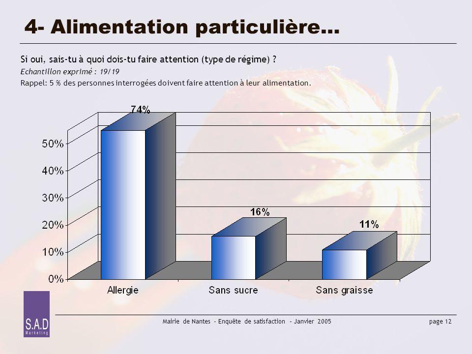 page 12 Mairie de Nantes - Enquête de satisfaction – Janvier 2005 4- Alimentation particulière… Si oui, sais-tu à quoi dois-tu faire attention (type d