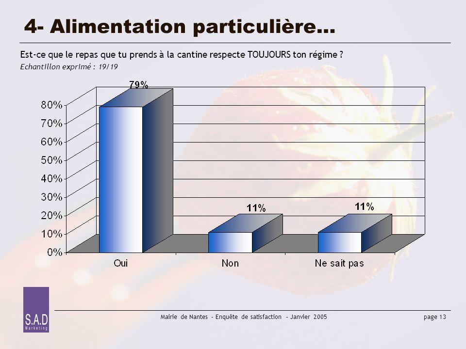 page 13 Mairie de Nantes - Enquête de satisfaction – Janvier 2005 4- Alimentation particulière… Est-ce que le repas que tu prends à la cantine respect