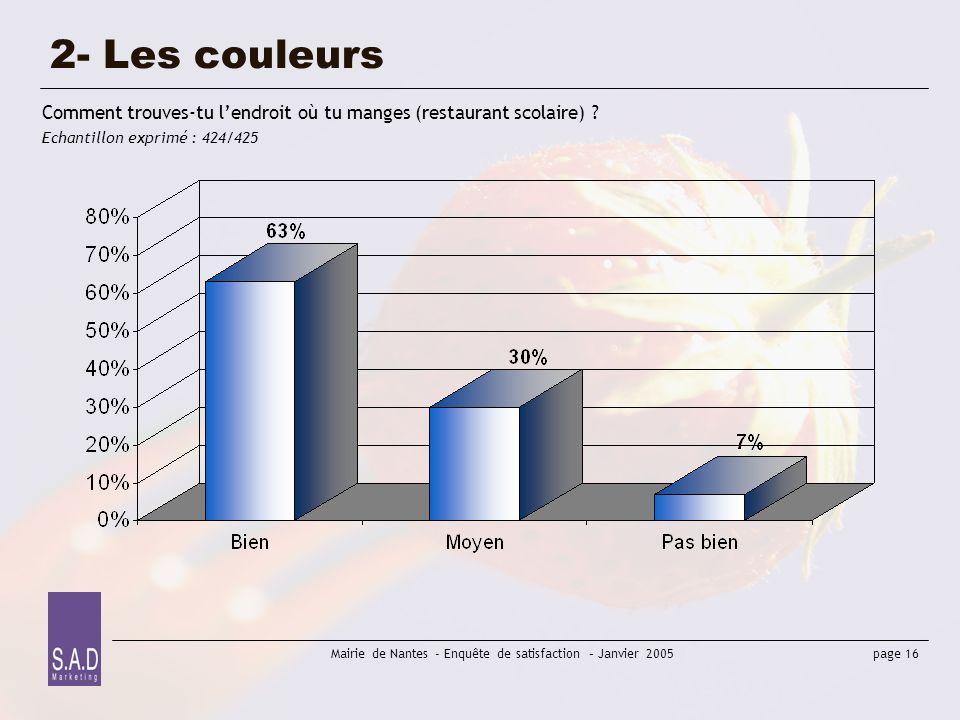 page 16 Mairie de Nantes - Enquête de satisfaction – Janvier 2005 2- Les couleurs Comment trouves-tu lendroit où tu manges (restaurant scolaire) ? Ech