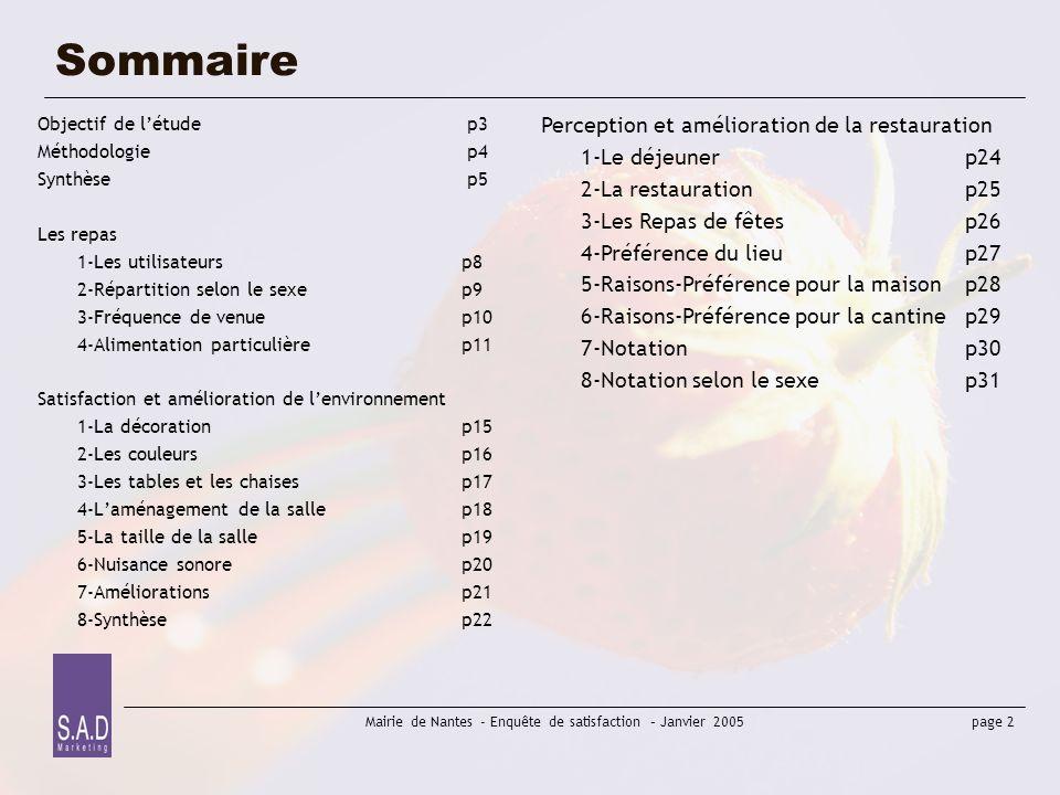 page 2 Mairie de Nantes - Enquête de satisfaction – Janvier 2005 Sommaire Objectif de létude p3 Méthodologie p4 Synthèse p5 Les repas 1-Les utilisateu