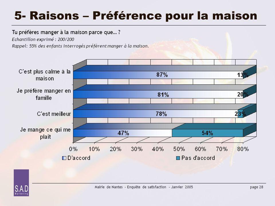 page 28 Mairie de Nantes - Enquête de satisfaction – Janvier 2005 5- Raisons – Préférence pour la maison Tu préfères manger à la maison parce que… ? E