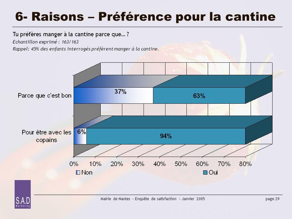 page 29 Mairie de Nantes - Enquête de satisfaction – Janvier 2005 6- Raisons – Préférence pour la cantine Tu préfères manger à la cantine parce que… ?