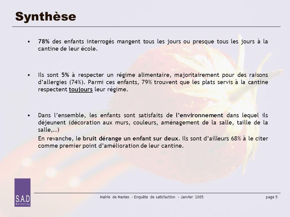 page 6 Mairie de Nantes - Enquête de satisfaction – Janvier 2005 Synthèse Les enfants apprécient également les repas servis tant au niveau de la diversité, que de la quantité, de la chaleur des plats et de leur saveur.