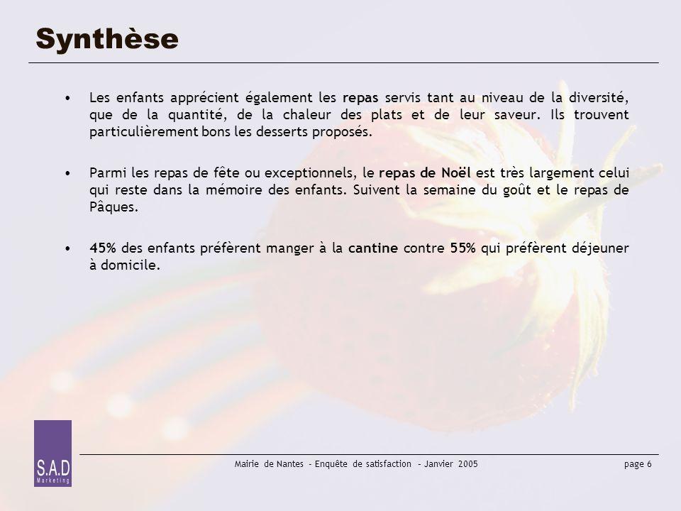 page 6 Mairie de Nantes - Enquête de satisfaction – Janvier 2005 Synthèse Les enfants apprécient également les repas servis tant au niveau de la diver