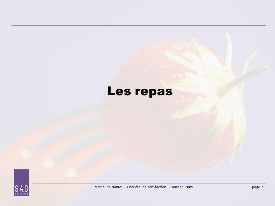 page 18 Mairie de Nantes - Enquête de satisfaction – Janvier 2005 4- Laménagement de la salle Comment trouves-tu lendroit où tu manges (restaurant scolaire) .