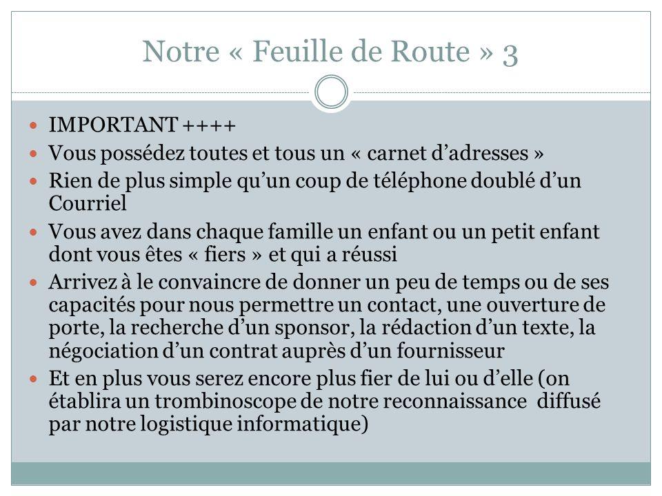 Notre « Feuille de Route » 3 IMPORTANT ++++ Vous possédez toutes et tous un « carnet dadresses » Rien de plus simple quun coup de téléphone doublé dun
