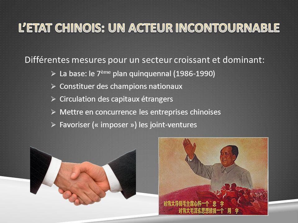 Différentes mesures pour un secteur croissant et dominant: La base: le 7 ème plan quinquennal (1986-1990) Constituer des champions nationaux Circulation des capitaux étrangers Mettre en concurrence les entreprises chinoises Favoriser (« imposer ») les joint-ventures