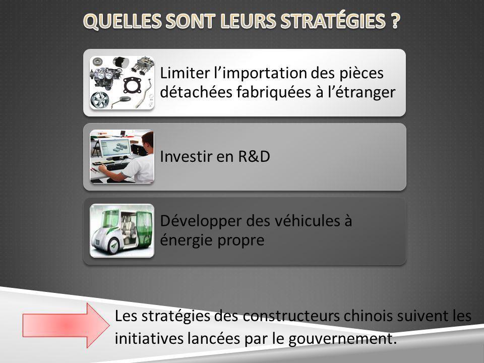 Limiter limportation des pièces détachées fabriquées à létranger Investir en R&D Développer des véhicules à énergie propre Les stratégies des constructeurs chinois suivent les initiatives lancées par le gouvernement.