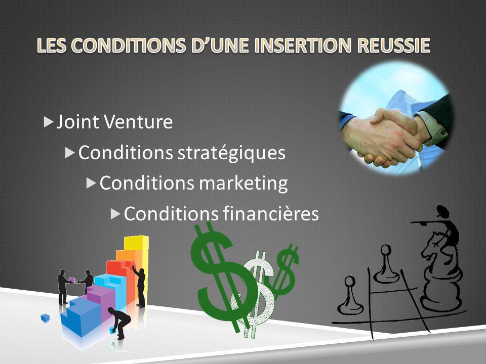 Joint Venture Conditions stratégiques Conditions marketing Conditions financières