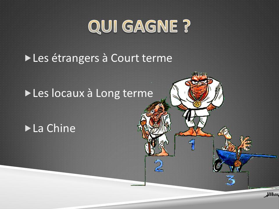 Les étrangers à Court terme Les locaux à Long terme La Chine