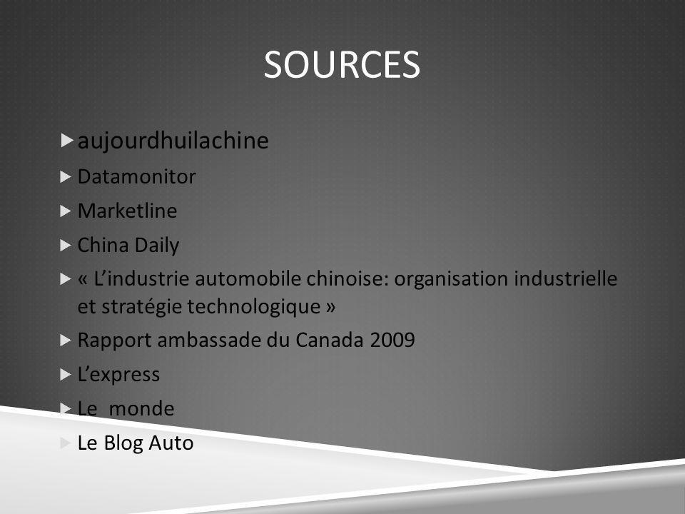 SOURCES aujourdhuilachine Datamonitor Marketline China Daily « Lindustrie automobile chinoise: organisation industrielle et stratégie technologique » Rapport ambassade du Canada 2009 Lexpress Le monde Le Blog Auto