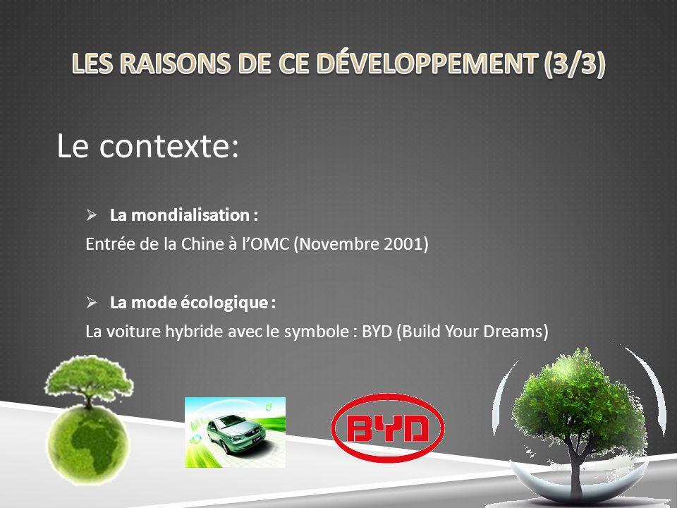 Le contexte: La mondialisation : Entrée de la Chine à lOMC (Novembre 2001) La mode écologique : La voiture hybride avec le symbole : BYD (Build Your Dreams)