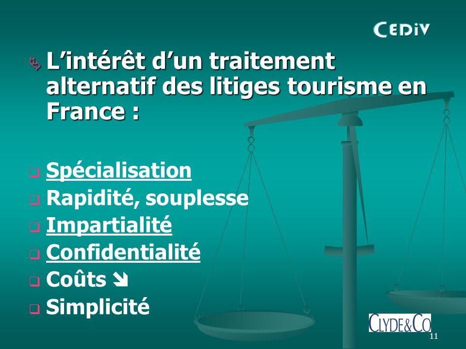11 Lintérêt dun traitement alternatif des litiges tourisme en France : Lintérêt dun traitement alternatif des litiges tourisme en France : Spécialisation Rapidité, souplesse Impartialité Confidentialité Coûts Simplicité