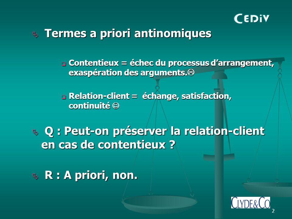 2 Termes a priori antinomiques Termes a priori antinomiques Contentieux = échec du processus darrangement, exaspération des arguments.