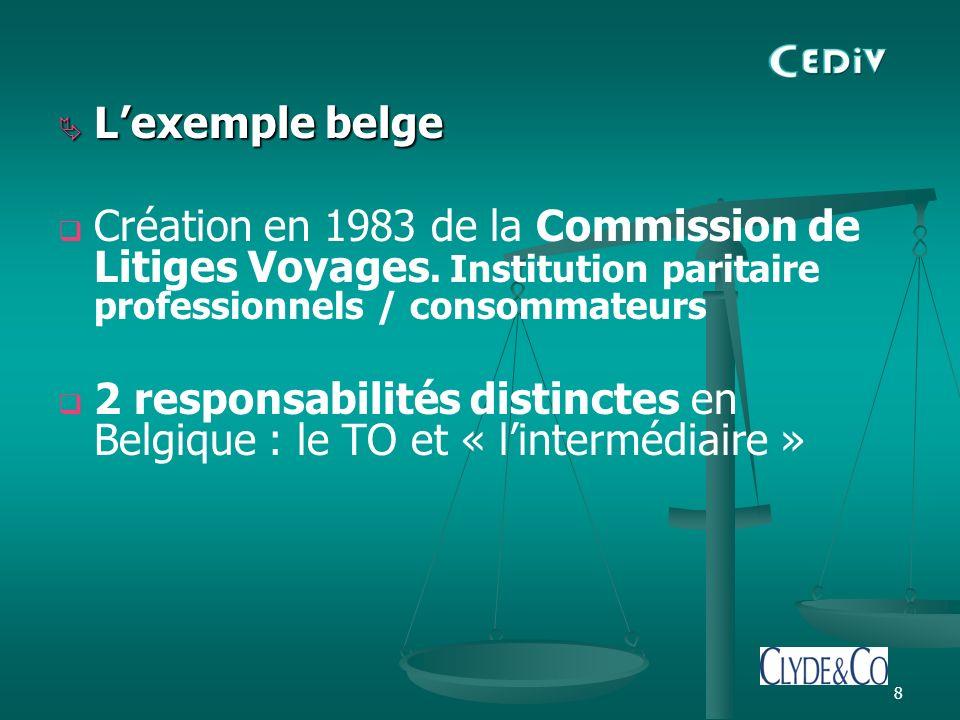 9 Lexemple belge (suite) Lexemple belge (suite) 2 modes dintervention : conciliation / arbitrage Conditions : TO/agence de voyages doivent avoir adopté les Conditions Générales de Vente édictées par la Commission; ne pas viser un cas exclu (dommage corporel, faillite du TO …); verser une garantie.