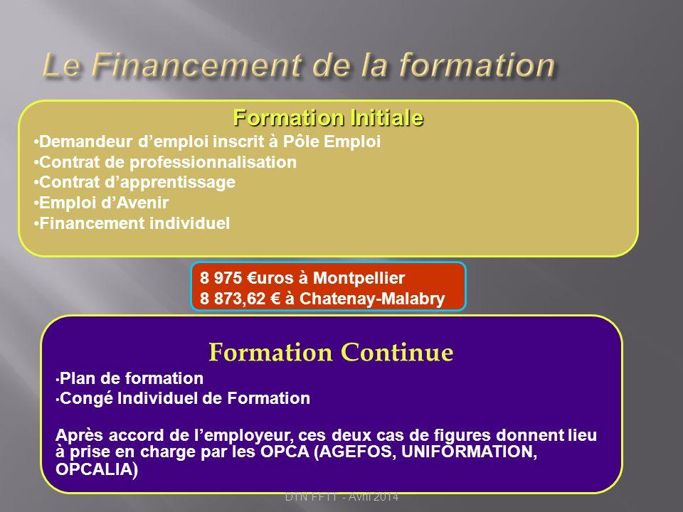 Formation Continue Plan de formation Congé Individuel de Formation Après accord de lemployeur, ces deux cas de figures donnent lieu à prise en charge
