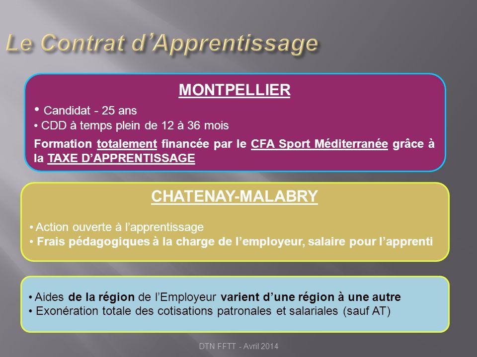 MONTPELLIER Candidat - 25 ans CDD à temps plein de 12 à 36 mois Formation totalement financée par le CFA Sport Méditerranée grâce à la TAXE DAPPRENTIS