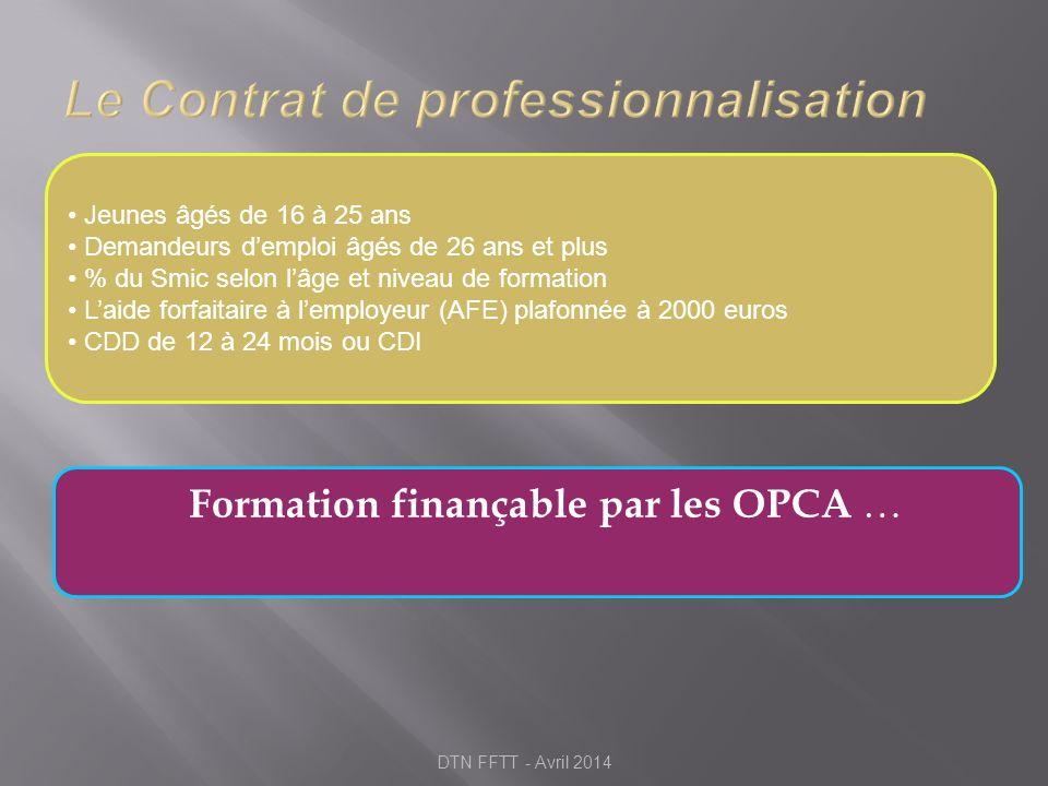 Formation finançable par les OPCA … Jeunes âgés de 16 à 25 ans Demandeurs demploi âgés de 26 ans et plus % du Smic selon lâge et niveau de formation L
