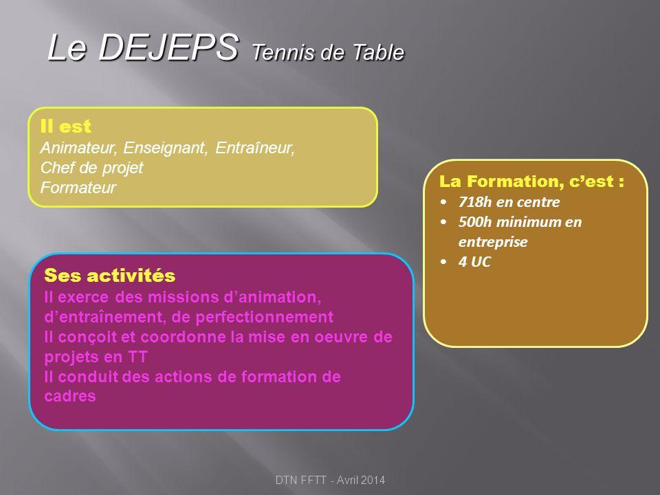 Le DEJEPS Tennis de Table La Formation, cest : 718h en centre 500h minimum en entreprise 4 UC Ses activités Il exerce des missions danimation, dentraî