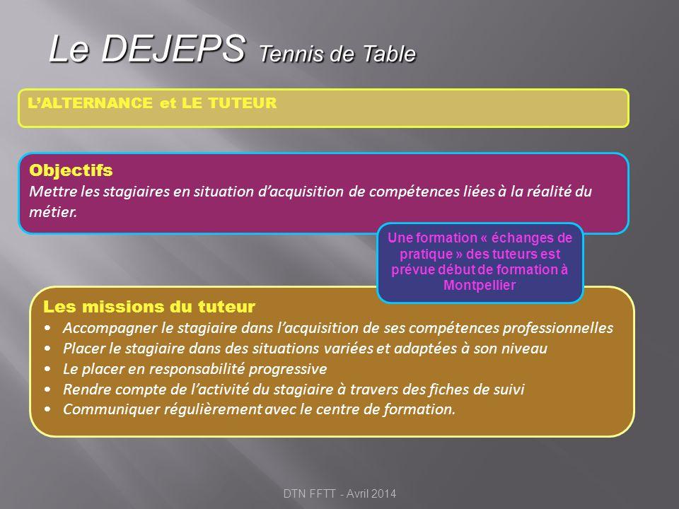 Le DEJEPS Tennis de Table Objectifs Mettre les stagiaires en situation dacquisition de compétences liées à la réalité du métier. LALTERNANCE et LE TUT