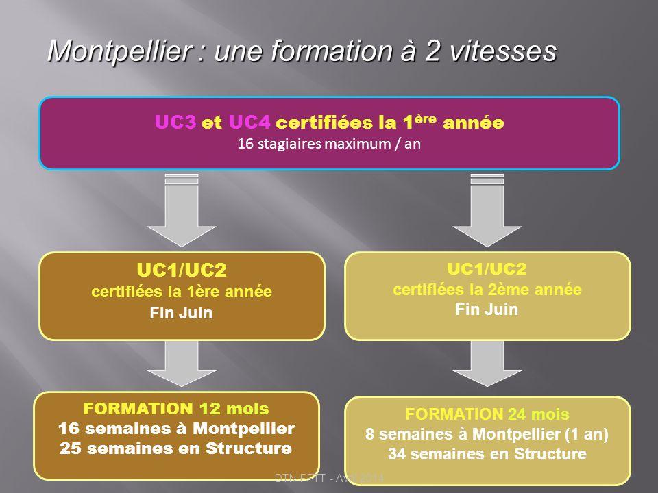 Montpellier : une formation à 2 vitesses UC3 et UC4 certifiées la 1 ère année 16 stagiaires maximum / an UC1/UC2 certifiées la 1ère année Fin Juin FOR