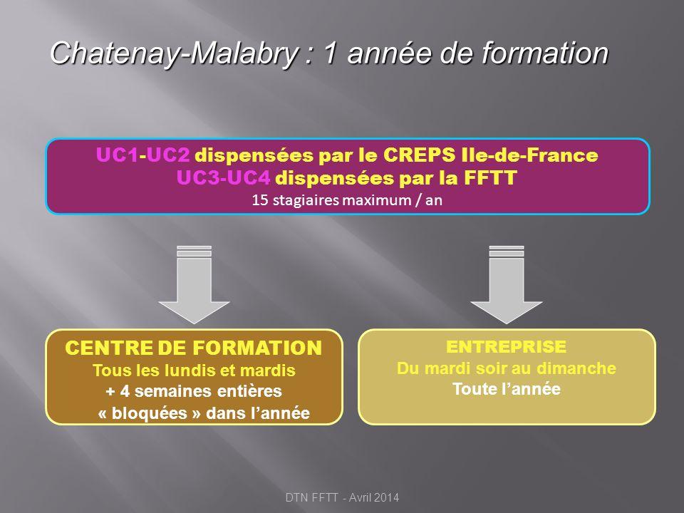 Chatenay-Malabry : 1 année de formation UC1-UC2 dispensées par le CREPS Ile-de-France UC3-UC4 dispensées par la FFTT 15 stagiaires maximum / an CENTRE
