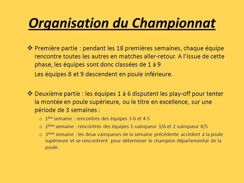 Organisation du Championnat Première partie : pendant les 18 premières semaines, chaque équipe rencontre toutes les autres en matches aller-retour. A