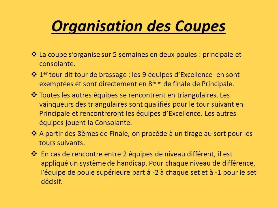 Organisation des Coupes La coupe sorganise sur 5 semaines en deux poules : principale et consolante. 1 er tour dit tour de brassage : les 9 équipes dE