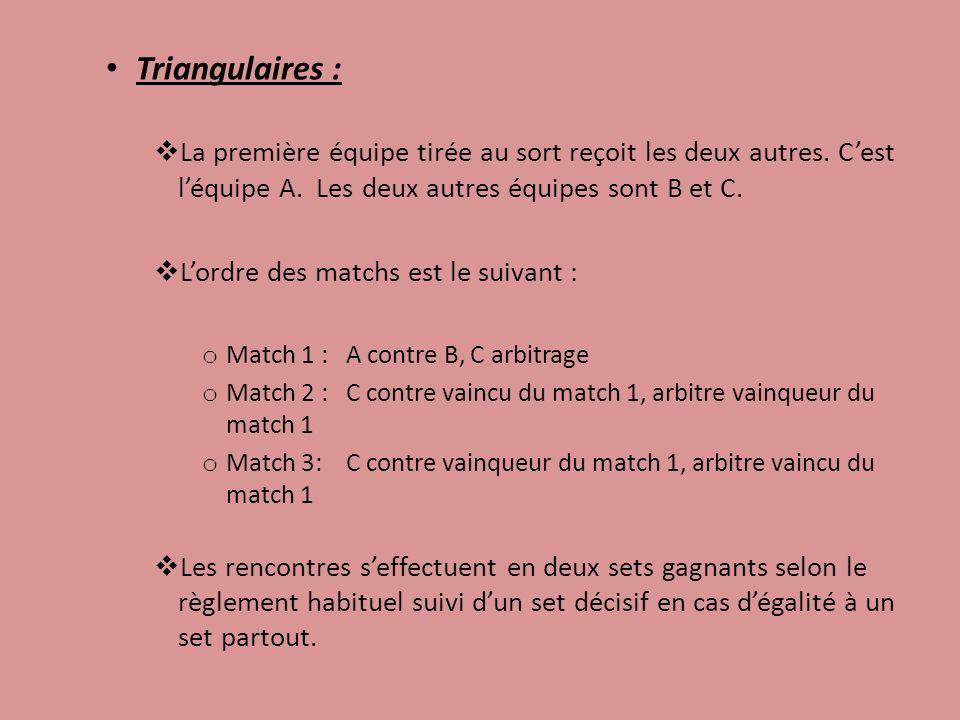 Triangulaires : La première équipe tirée au sort reçoit les deux autres. Cest léquipe A. Les deux autres équipes sont B et C. Lordre des matchs est le