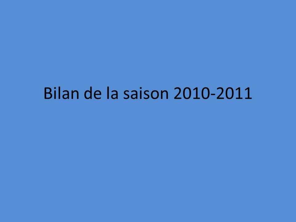 Bilan de la saison 2010-2011