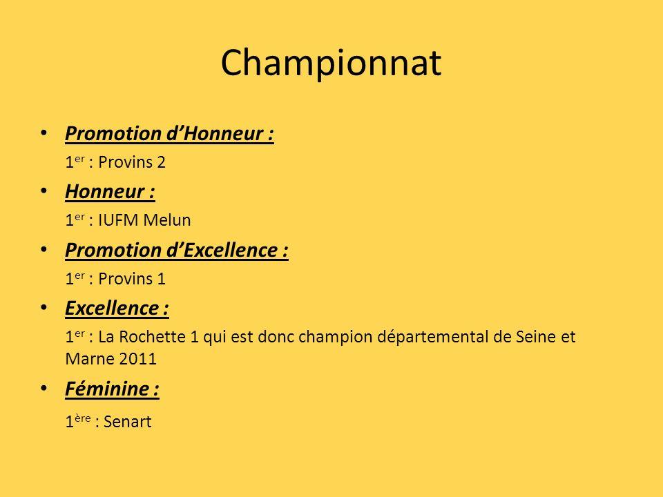 Championnat Promotion dHonneur : 1 er : Provins 2 Honneur : 1 er : IUFM Melun Promotion dExcellence : 1 er : Provins 1 Excellence : 1 er : La Rochette
