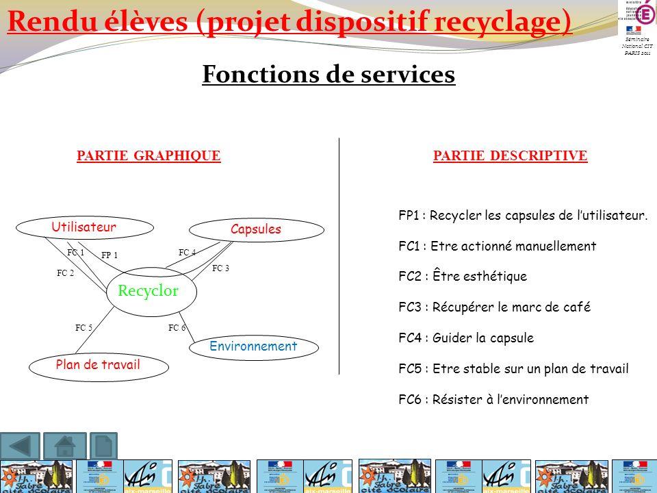 Séminaire National CIT PARIS 2011 Rendu élèves (projet dispositif recyclage) Fonctions de services PARTIE GRAPHIQUEPARTIE DESCRIPTIVE FP1 : Recycler l