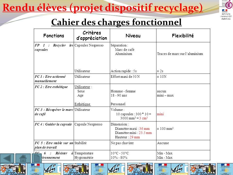 Séminaire National CIT PARIS 2011 Rendu élèves (projet dispositif recyclage) Cahier des charges fonctionnel Fonctions Critères dappréciation NiveauFle