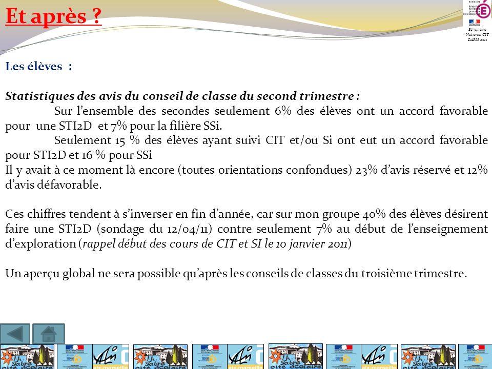 Séminaire National CIT PARIS 2011 Et après ? Les élèves : Statistiques des avis du conseil de classe du second trimestre : Sur lensemble des secondes