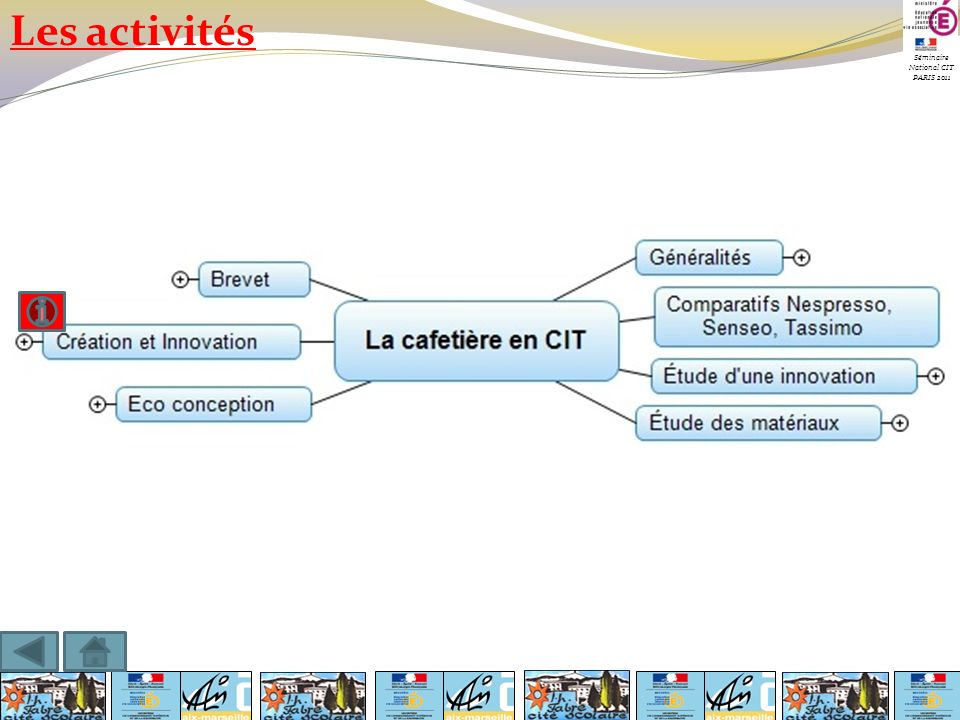 Séminaire National CIT PARIS 2011 Formalisation, Evaluation, Orientation Formaliser (définition Larousse) : Formuler avec précision Pourquoi .