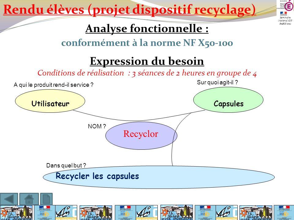 Séminaire National CIT PARIS 2011 Rendu élèves (projet dispositif recyclage) Fonctions de services PARTIE GRAPHIQUEPARTIE DESCRIPTIVE FP1 : Recycler les capsules de lutilisateur.