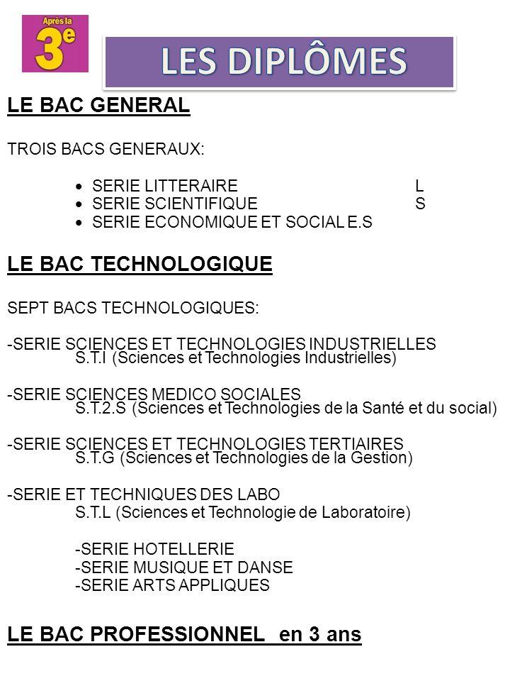 LE BAC GENERAL TROIS BACS GENERAUX: SERIE LITTERAIREL SERIE SCIENTIFIQUES SERIE ECONOMIQUE ET SOCIALE.S LE BAC TECHNOLOGIQUE SEPT BACS TECHNOLOGIQUES: