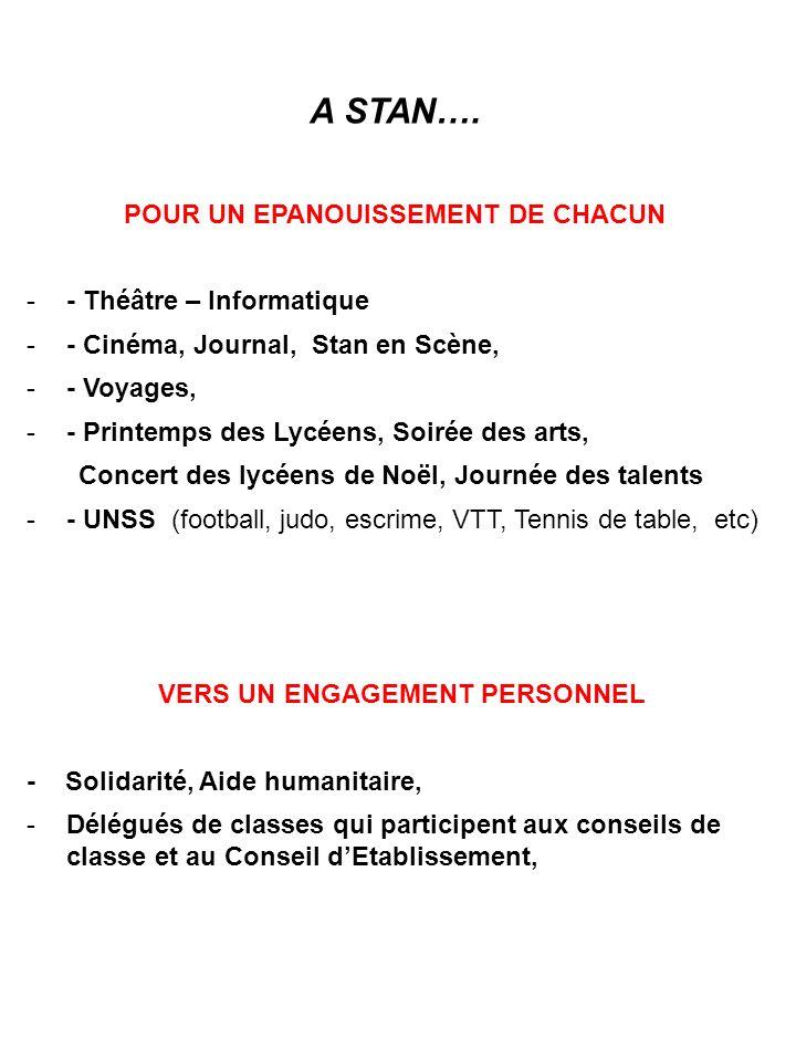 A STAN…. POUR UN EPANOUISSEMENT DE CHACUN -- Théâtre – Informatique -- Cinéma, Journal, Stan en Scène, -- Voyages, -- Printemps des Lycéens, Soirée de