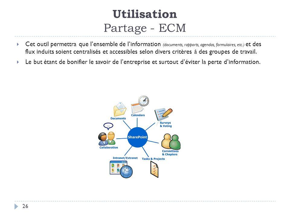 Utilisation Partage - ECM 26 Cet outil permettra que lensemble de linformation (documents, rapports, agendas, formulaires, etc.) et des flux induits soient centralisés et accessibles selon divers critères à des groupes de travail.