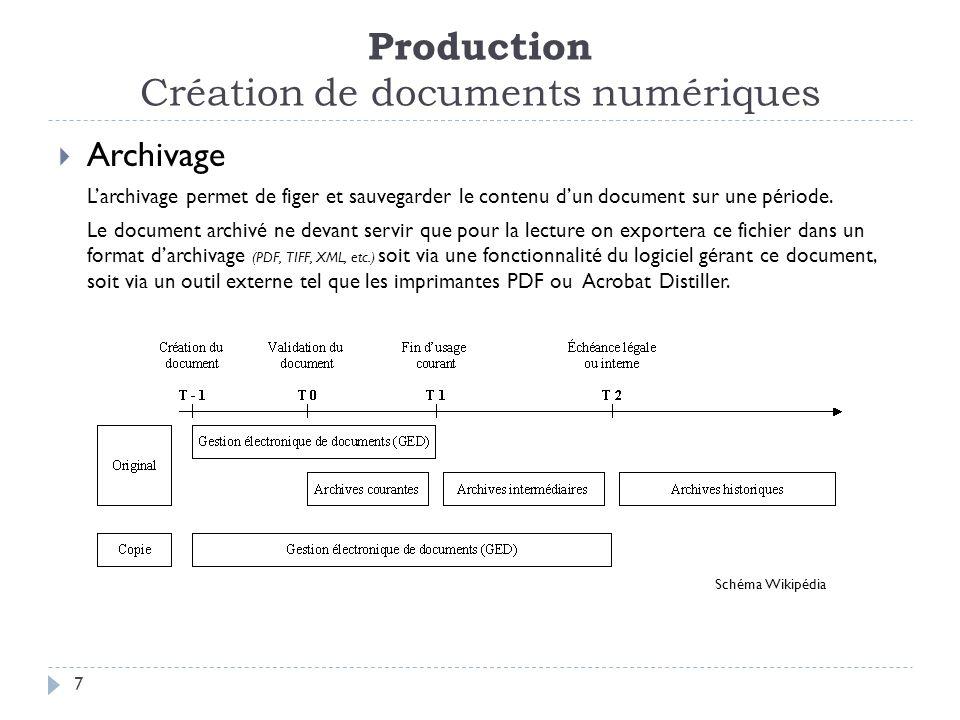 Production Création de documents numériques 7 Archivage Larchivage permet de figer et sauvegarder le contenu dun document sur une période.