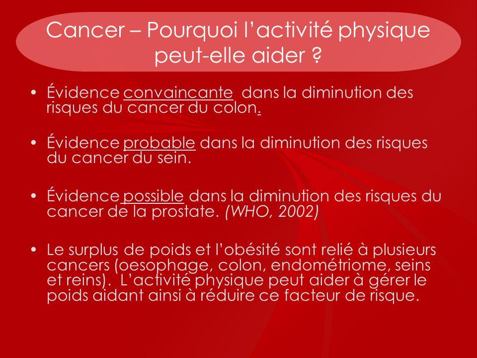 Cancer – Pourquoi lactivité physique peut-elle aider ? Évidence convaincante dans la diminution des risques du cancer du colon. Évidence probable dans