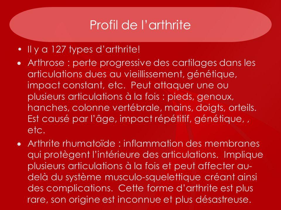 Profil de larthrite Il y a 127 types darthrite! Arthrose : perte progressive des cartilages dans les articulations dues au vieillissement, génétique,