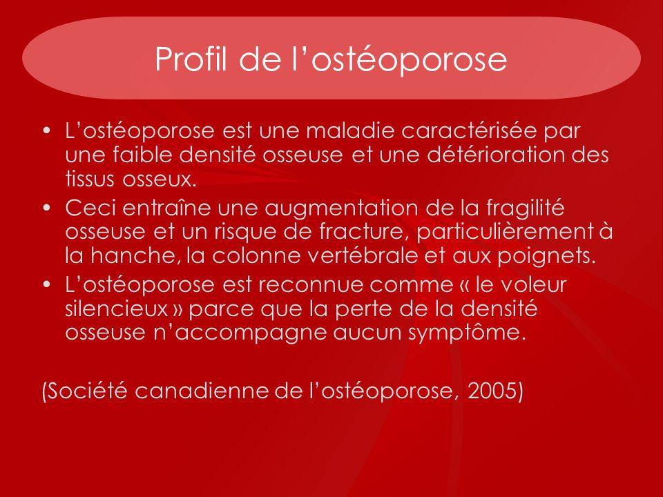 Profil de lostéoporose Lostéoporose est une maladie caractérisée par une faible densité osseuse et une détérioration des tissus osseux. Ceci entraîne