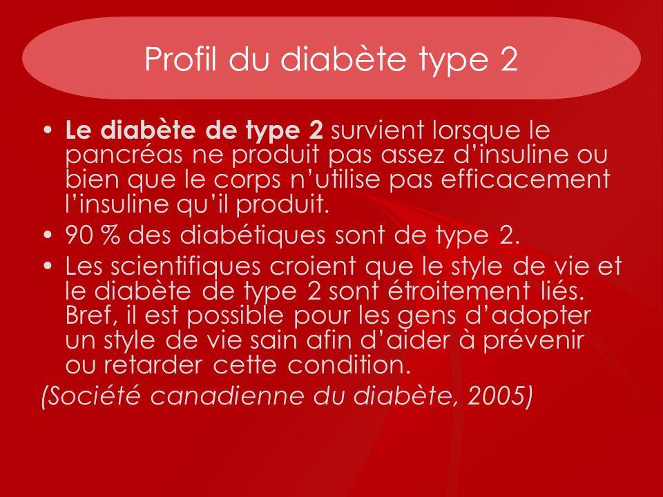 Profil du diabète type 2 Le diabète de type 2 survient lorsque le pancréas ne produit pas assez dinsuline ou bien que le corps nutilise pas efficaceme