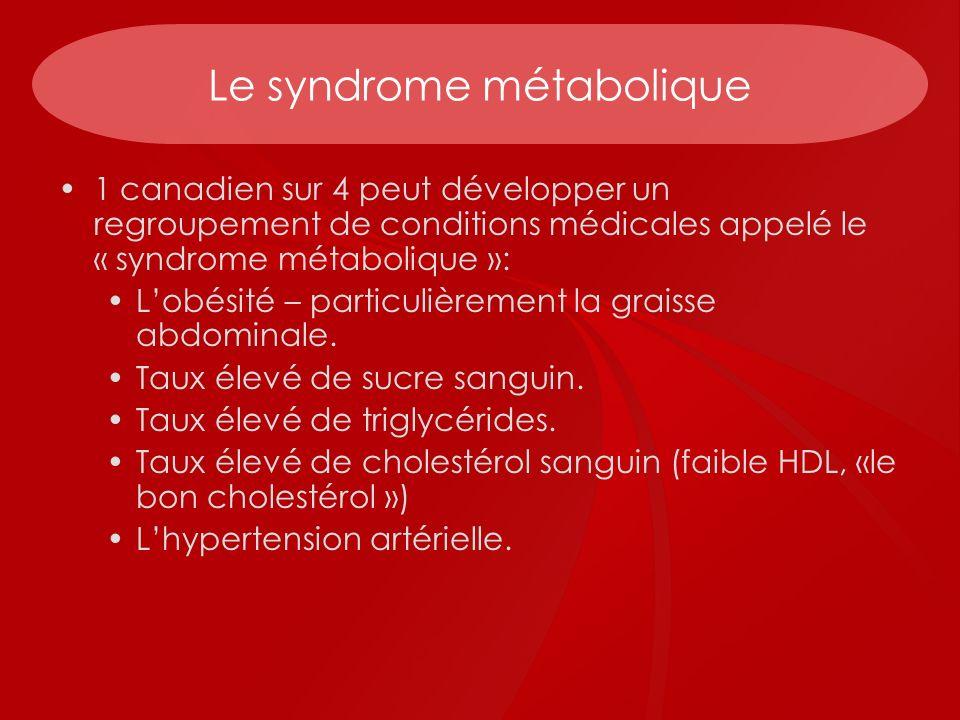 Le syndrome métabolique 1 canadien sur 4 peut développer un regroupement de conditions médicales appelé le « syndrome métabolique »: Lobésité – partic