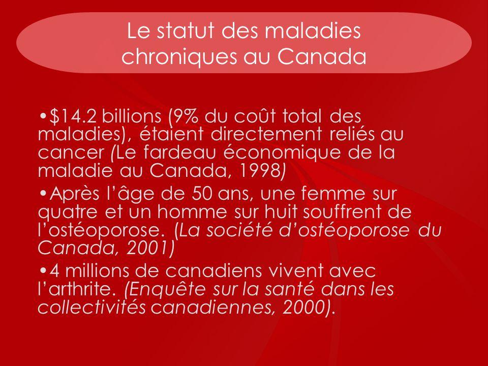 Le statut des maladies chroniques au Canada $14.2 billions (9% du coût total des maladies), étaient directement reliés au cancer (Le fardeau économiqu
