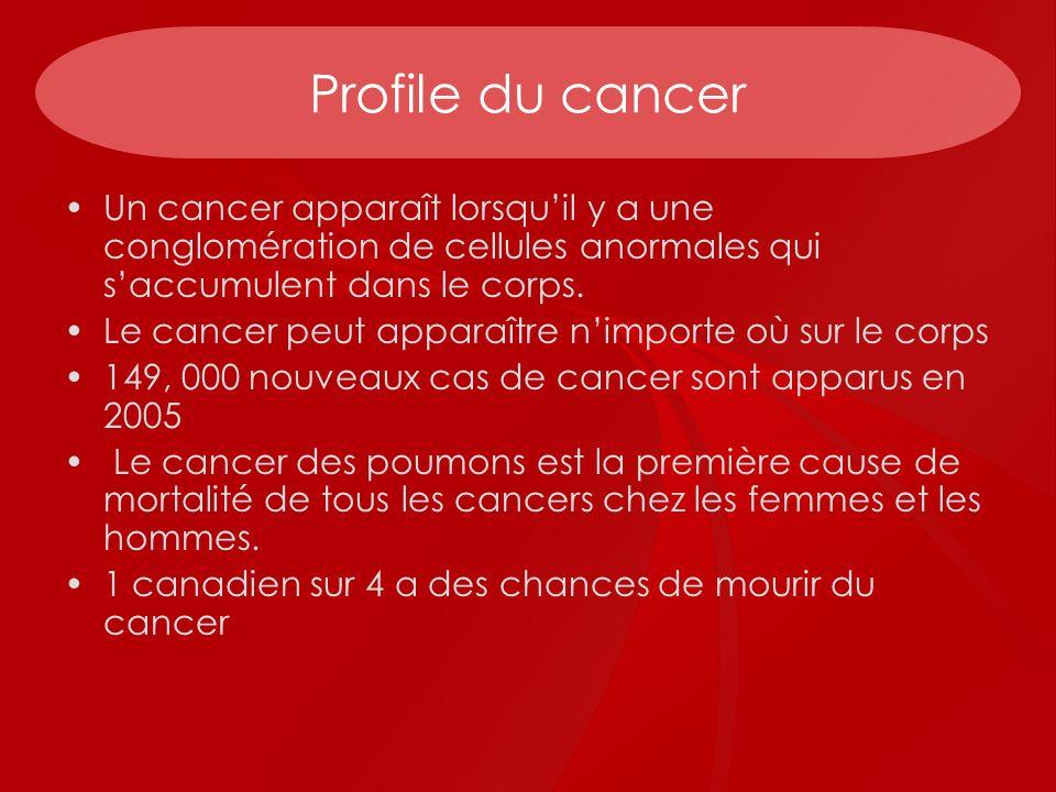 Profile du cancer Un cancer apparaît lorsquil y a une conglomération de cellules anormales qui saccumulent dans le corps. Le cancer peut apparaître ni