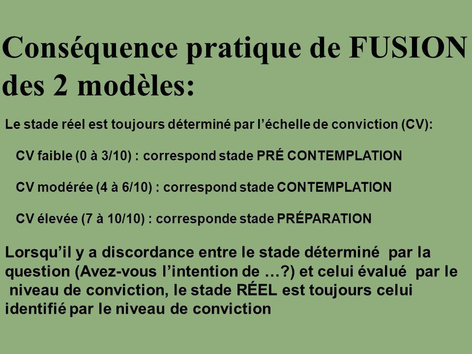 Conséquence pratique de FUSION des 2 modèles: Le stade réel est toujours déterminé par léchelle de conviction (CV): CV faible (0 à 3/10) : correspond