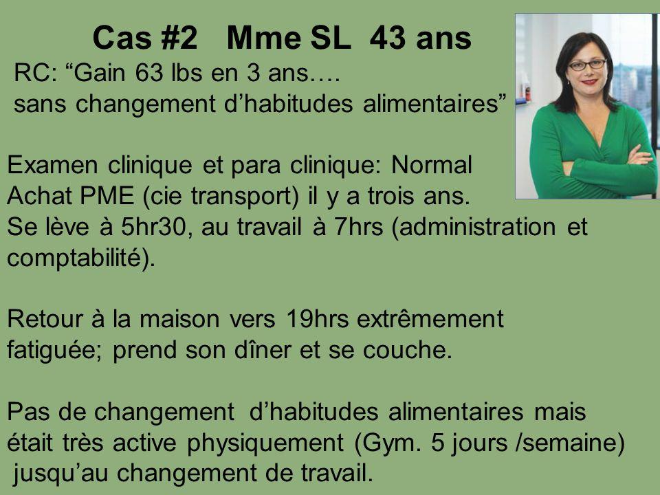 Cas #2 Mme SL 43 ans RC: Gain 63 lbs en 3 ans…. sans changement dhabitudes alimentaires Examen clinique et para clinique: Normal Achat PME (cie transp