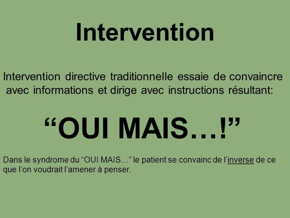 Intervention Intervention directive traditionnelle essaie de convaincre avec informations et dirige avec instructions résultant: OUI MAIS…! Dans le sy